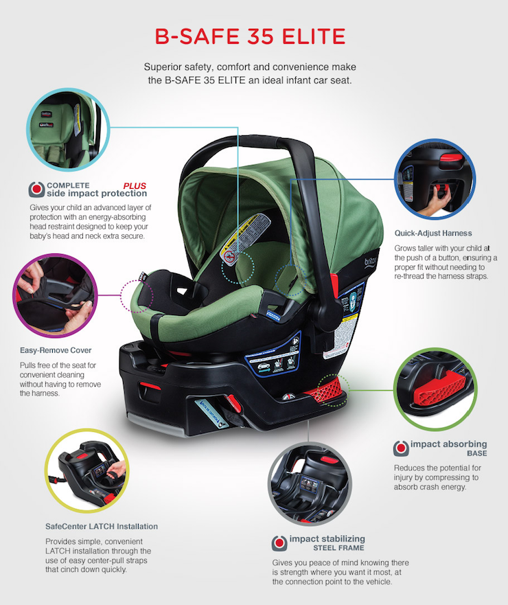Britax B-Safe 35 Elite   B-Safe 35 Infant Car Seat - Britax USA (1)