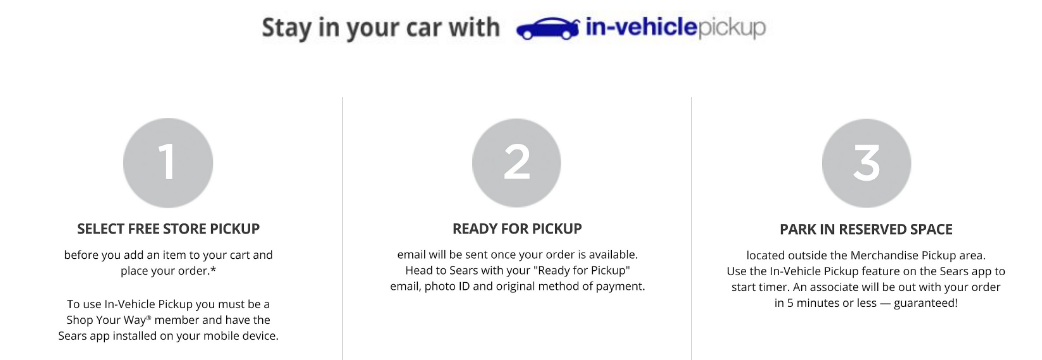 Sears In-Vehicle Site 2