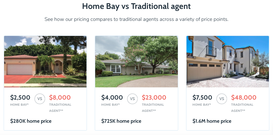Home Bay vs. Agent fee comparison