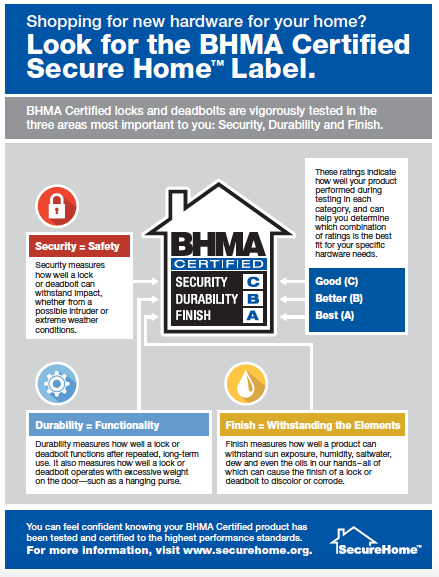 BHMA Certified Secure Home